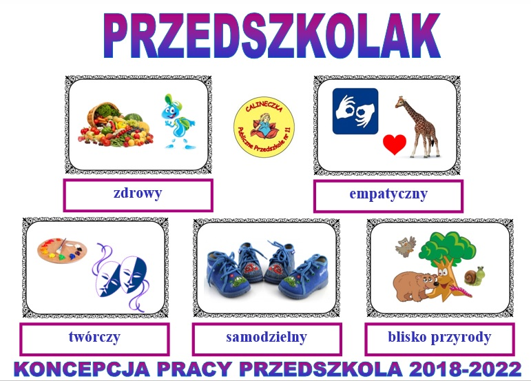 Koncepcja pracy przedszkola 2018/2022